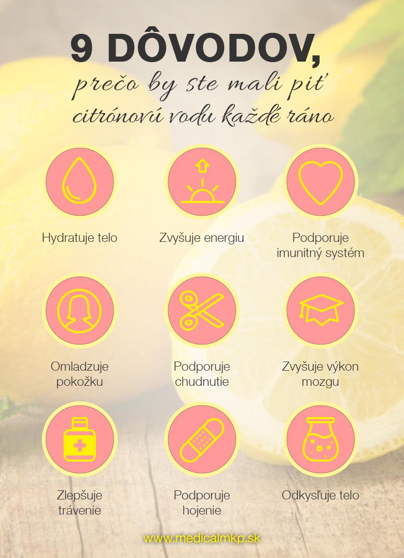 citronova-voda-infografika